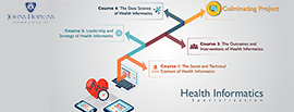 Coursera Health Informatics MOOC infographic